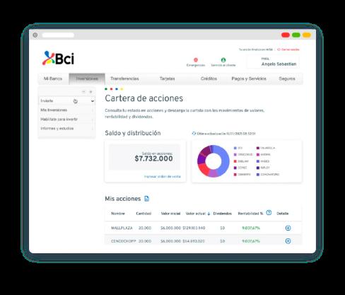 Información de mercado en línea